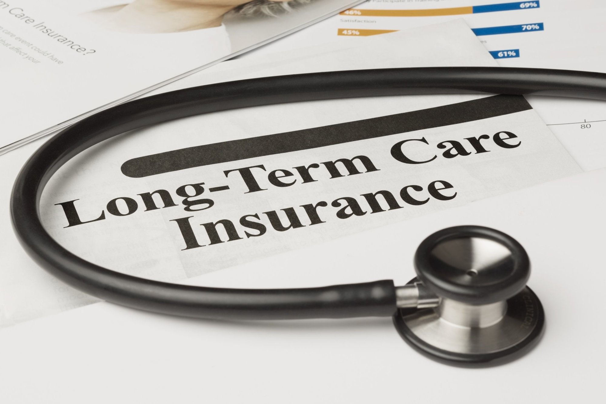 Long Term Care/Health Insurance - Making Sure You Understand What You Mean